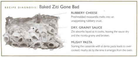 CI - Baked Ziti Gone Bad